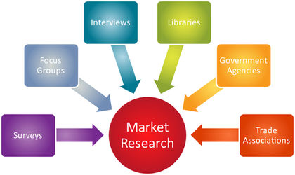 Where to Get Paid Cash From A Market Research Company